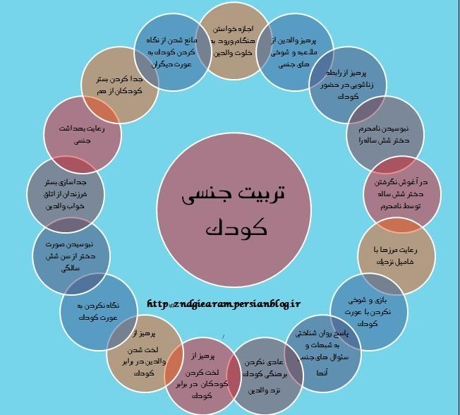 Image result for ‫احکام تربیت ک.دک‬‎